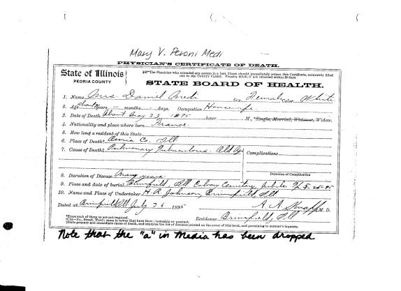 Mary V. Peroni Medi's Death Certificate